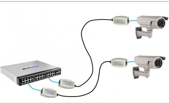 Ethernet over Coax for IP