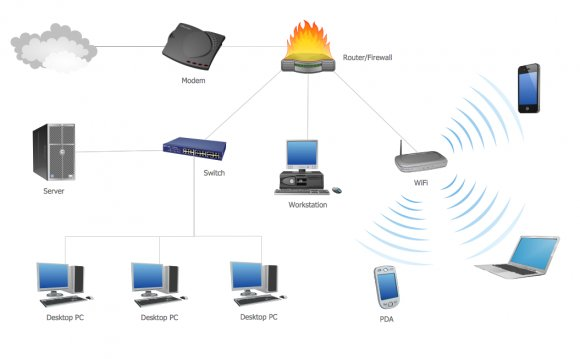 Cabled Network