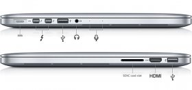 Mac notebook ports