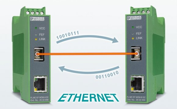 Ethernet Fiber Optic Cabling