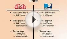 DISH NETWORK vs DIRECTV | Satellite TV Company Comparison