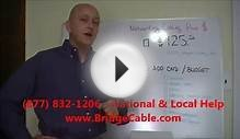 Network Cabling Pricing for Installation and Costs